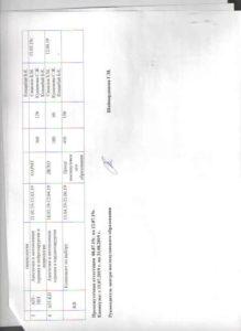 Анестез 3 курс 2 стр1