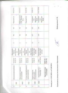 Кардиохирургия 2 курс 1 стр1