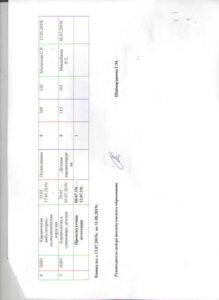 Кардиология 1 курс 2 стр