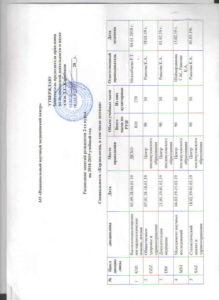 Кардиология 2 курс-1
