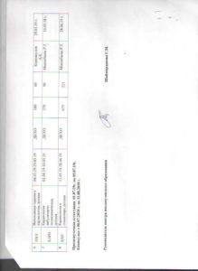 Кардиологоия 2-2